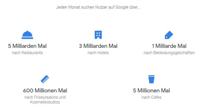 Fünf Suchbereiche mit Suchvolumen in Google