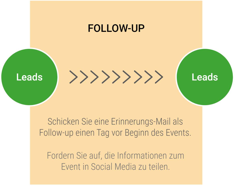 Follow-up-Mail im E-Mail-Marketing