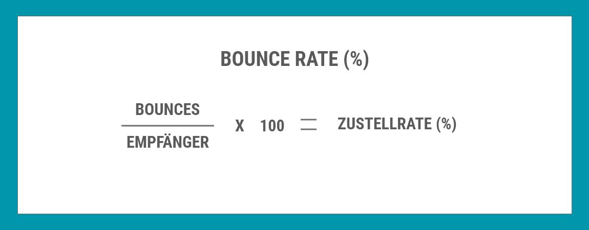 Formel zur Berechnung der Bounce Rate E-Mail-Marketing