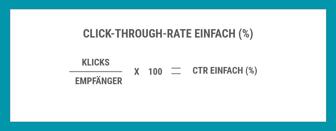 Formel zur Berechnung der CTR E-Mail-Marketing