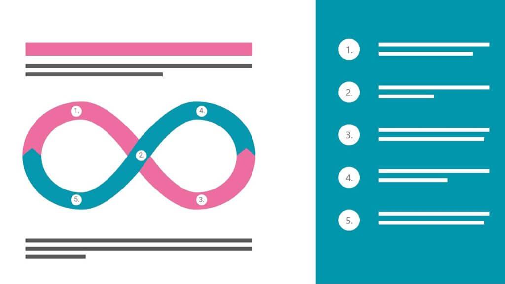 Vorlage einer erfolgreichen White Paper Seite mit Grafik und Designelementen