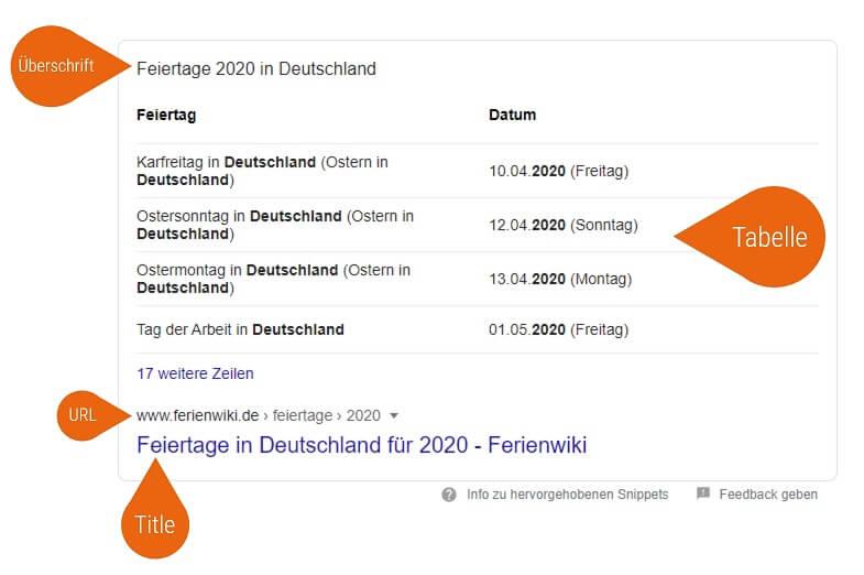Featured Snippet für Feiertage 2020 in Deutschland