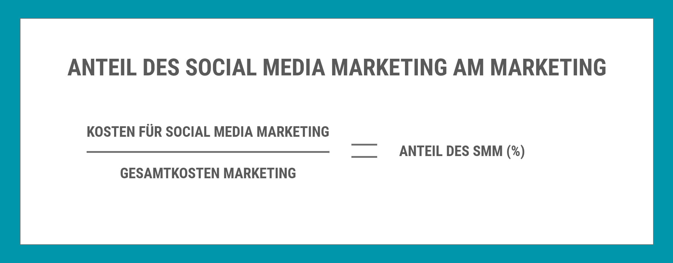 Social Media Marketing Anteil am Gesamtmarketing