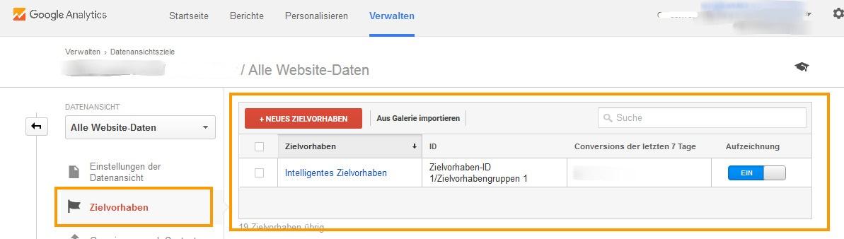 Intelligente Zielvorhaben in Google Analytics