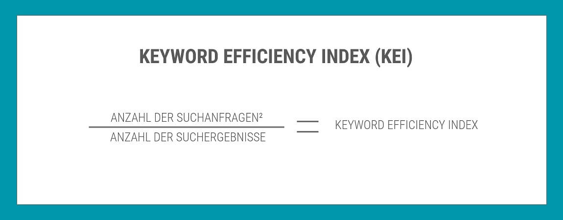 Formel des Keyword Efficiency Index