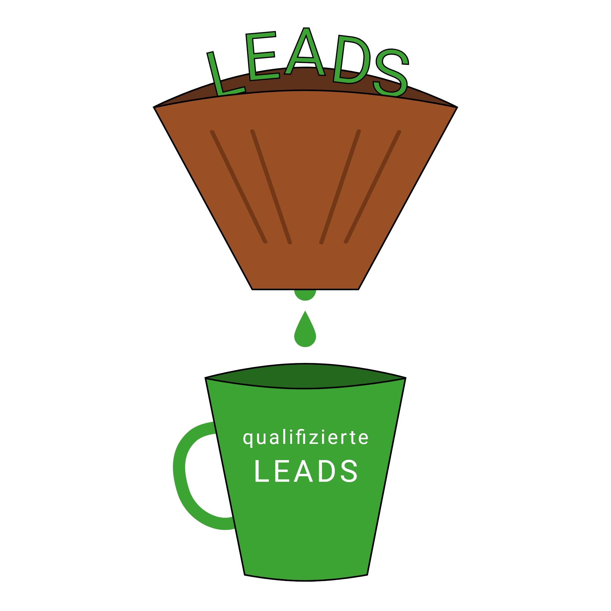 Leads durchlaufen einen Filterprozess