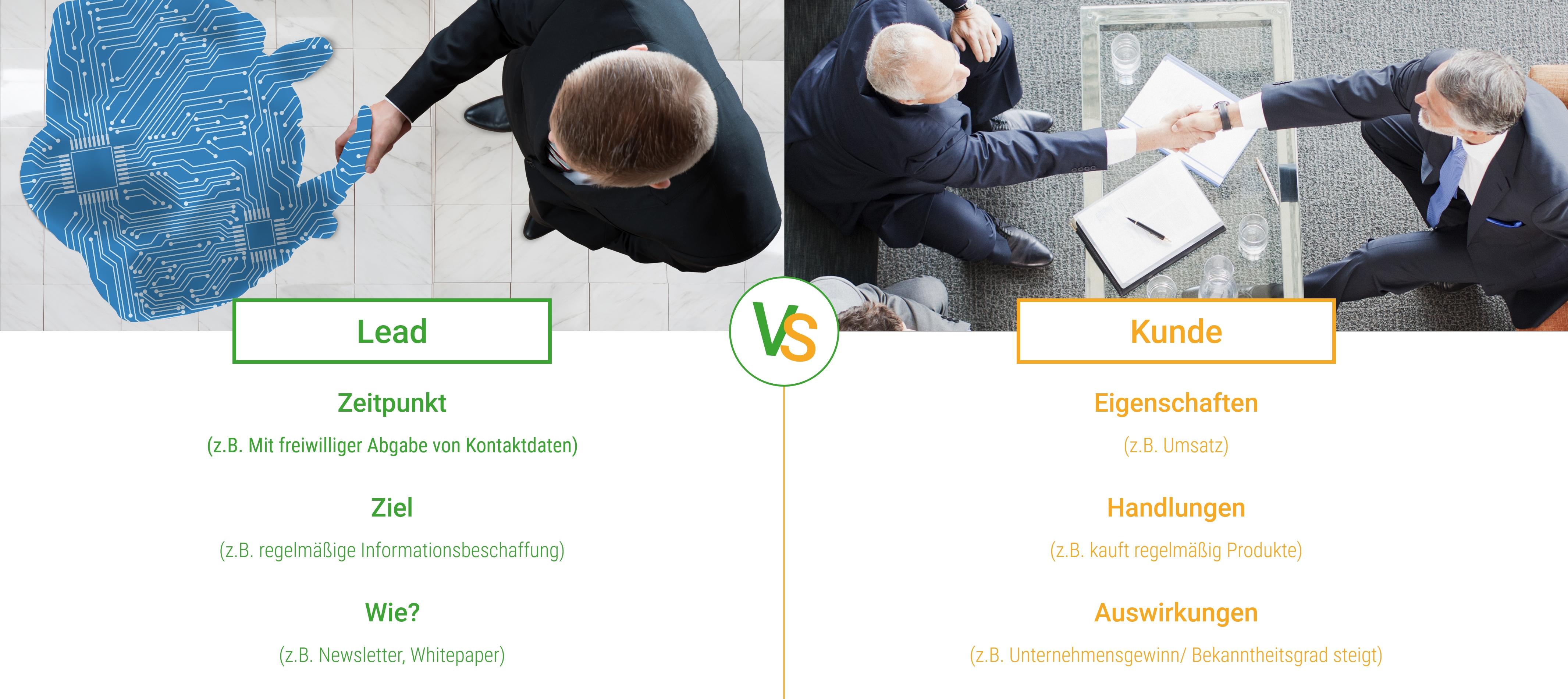 Der Unterschied zwischen Lead und Kunde