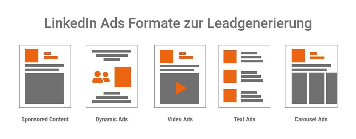 Verschiedene Ads Formate auf LinkedIn zur Leadgenerierung