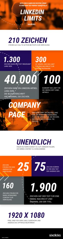 Infografik für Zeichenbegrenzungen auf LinkedIn