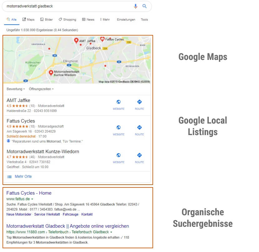 local search mit ortsbezug
