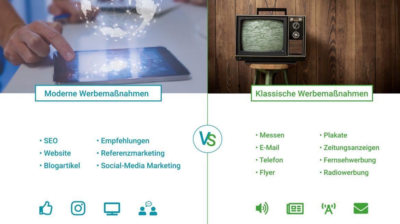 Unterschied zwischen moderner udn klassischer Werbung