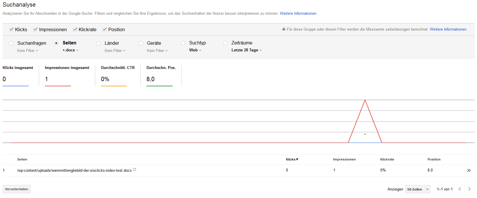 Google Search Console Screenshot mit Suchanalyse hinsichtlich Word-Dokumente
