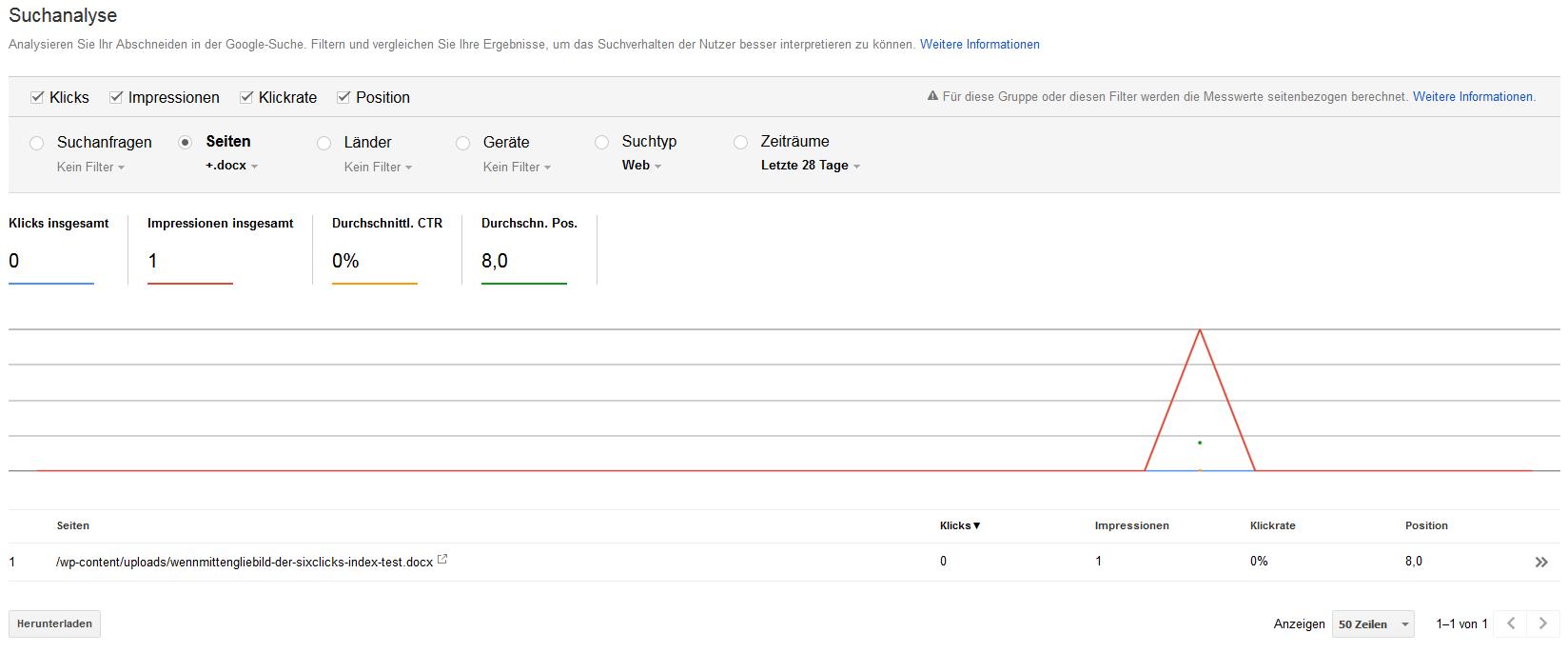 Google Search Console Screenshot mit Suchanalyse hinsichtlich Word-Dokumente