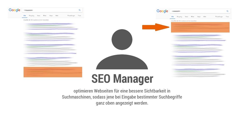SEO Manager optimieren Webseiten, sodass diese in Suchmaschinen bei Eingabe bestimmter Schlüsselwörter auf den ersten Plätzen angezeigt werden