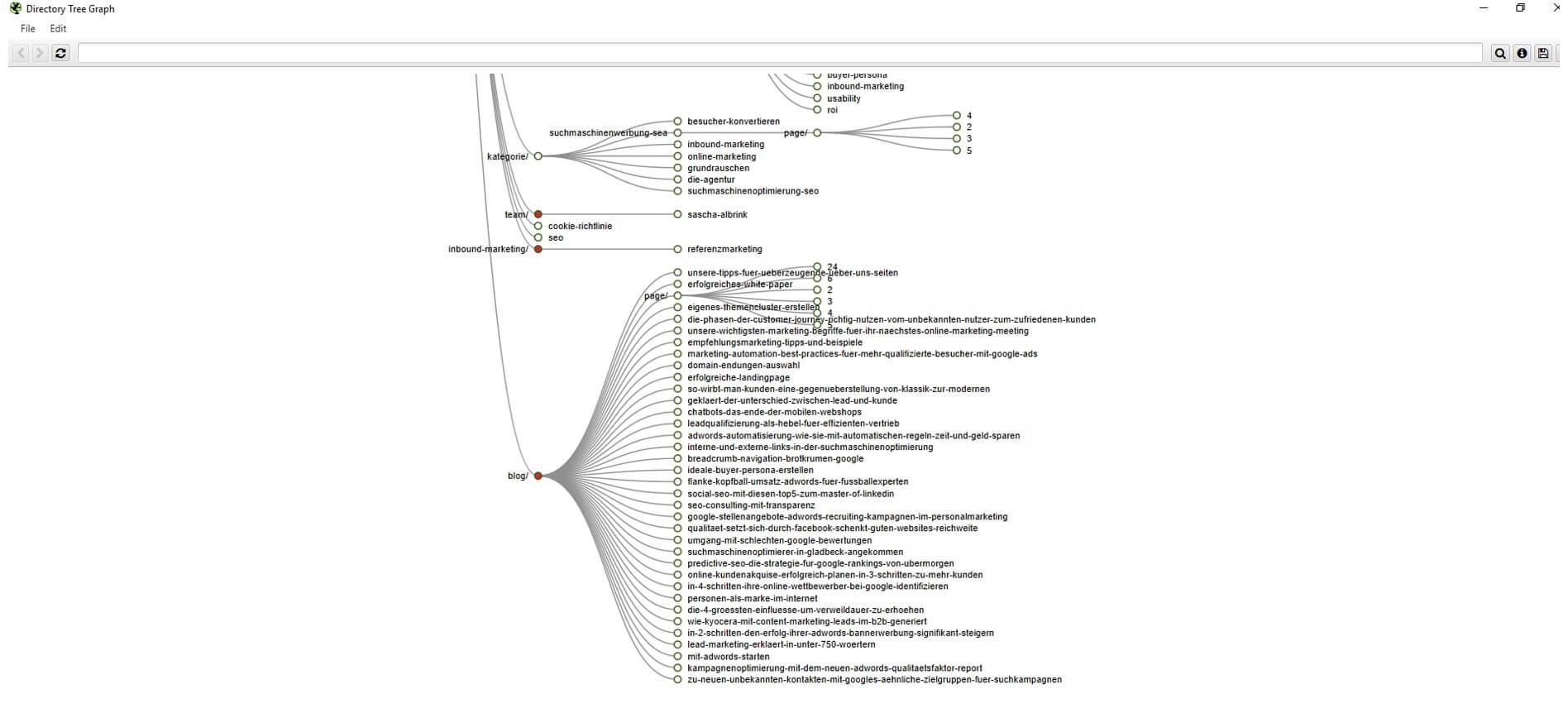 Beispiel eines Tree-Graph