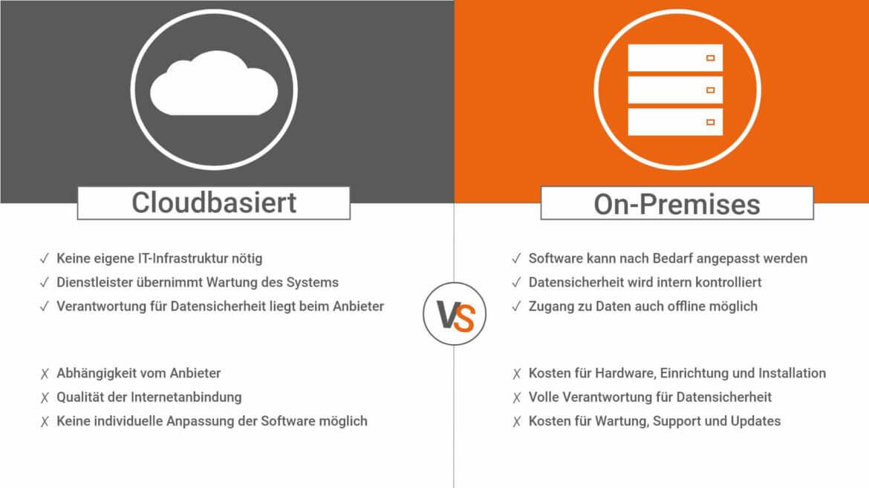 Die Vor- und Nachteile von Cloud-CRM und On-Premises